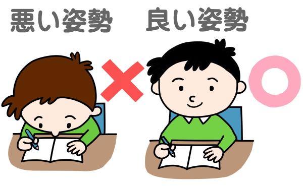姿勢を整えたい人の、静岡県浜松市東区市東区の整体、カイロプラクティック。 口コミで評判の治療院はどこ?無痛矯正ならコチラ。